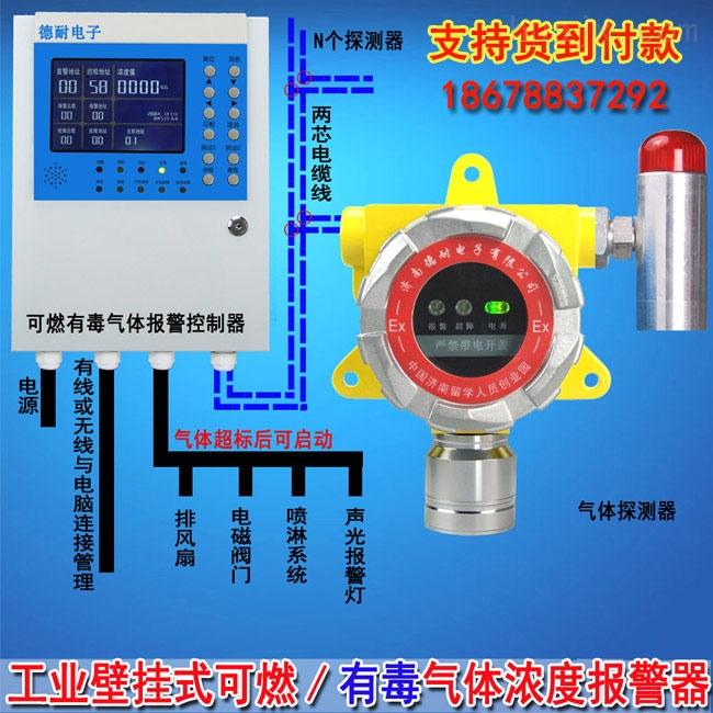 液氨罐区氨气气体报警仪,气体报警控制器如何使用?