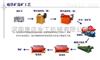 B0801余姚市磁铁矿选矿设备优化产品结构